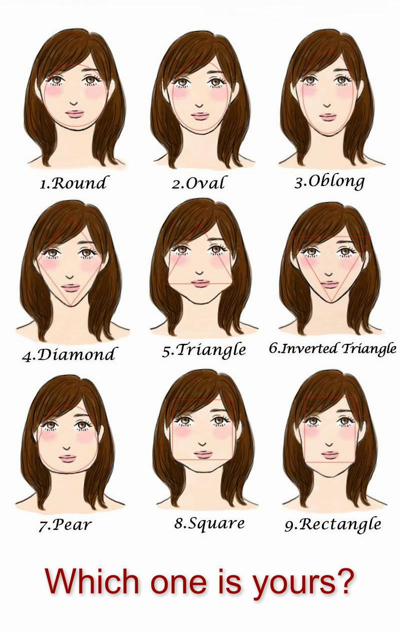 Facts about hairstyles and face shapes • Hype My Hair